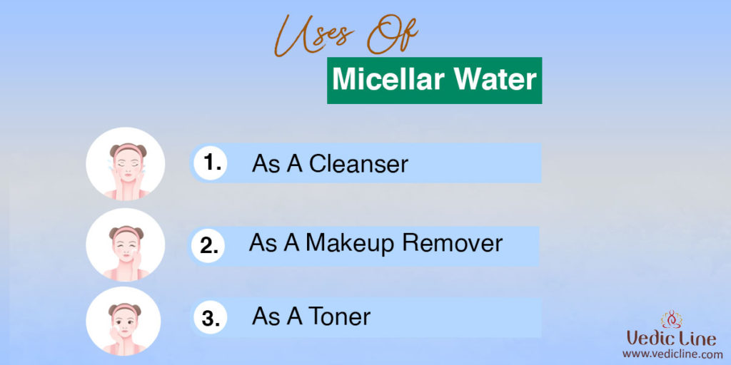 Uses of Miceller water-Vedicline