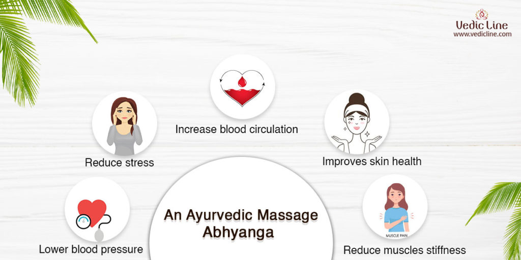 An Ayurvedic massage :abhyarga:Vedicline