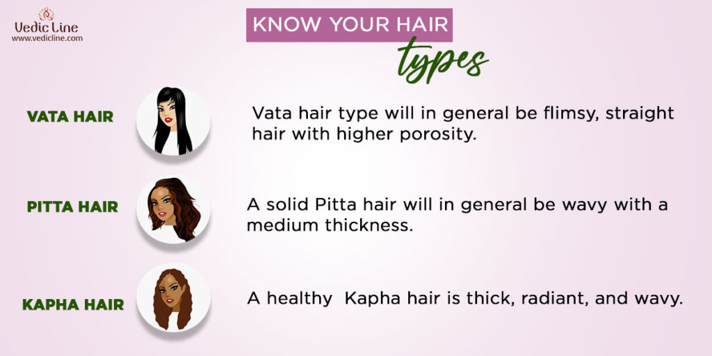 Haircare tips-Types of hair-Vedicline