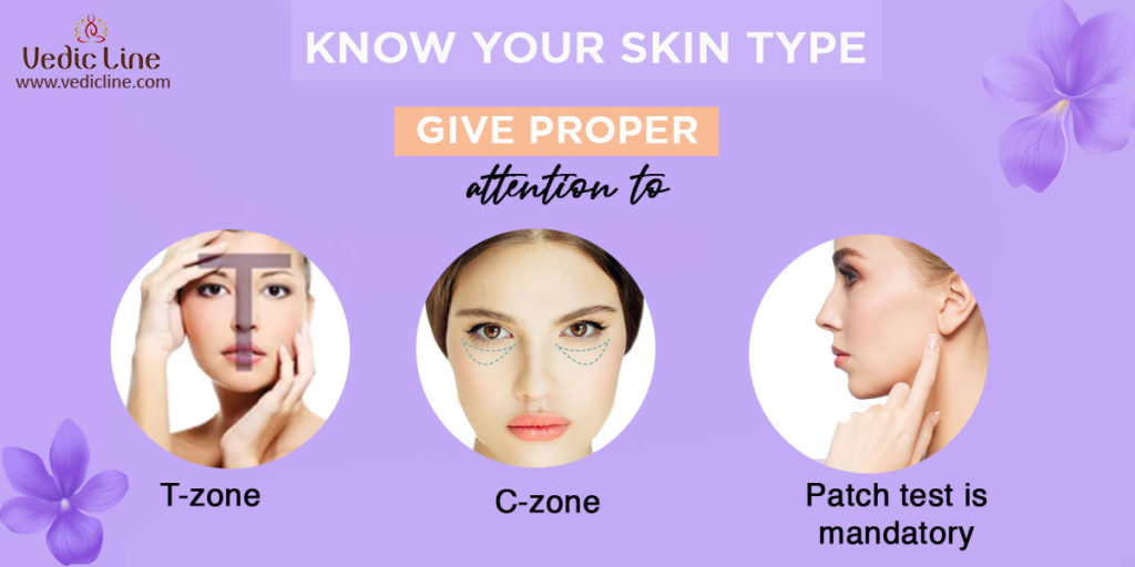 How to know about the skin type: VEDICLINE