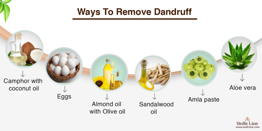 Easy ways to deal with dandruff naturally-Vedicline