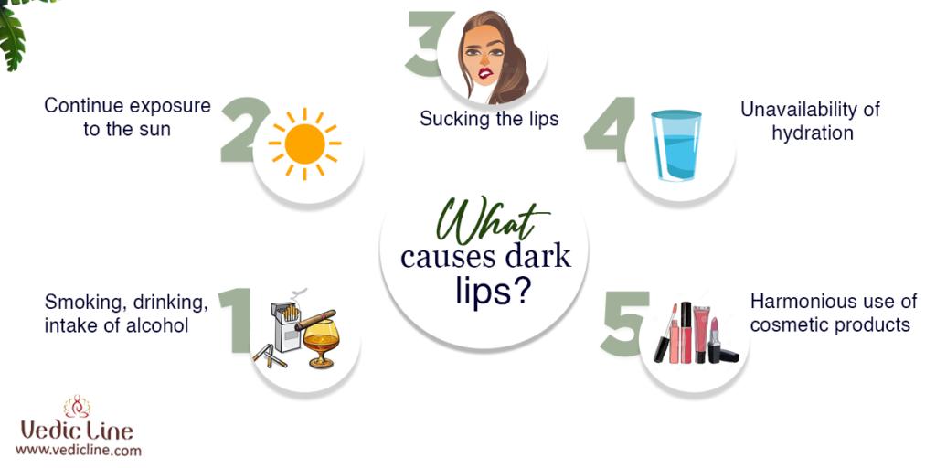 Ways to cause dark lips-Vedicline