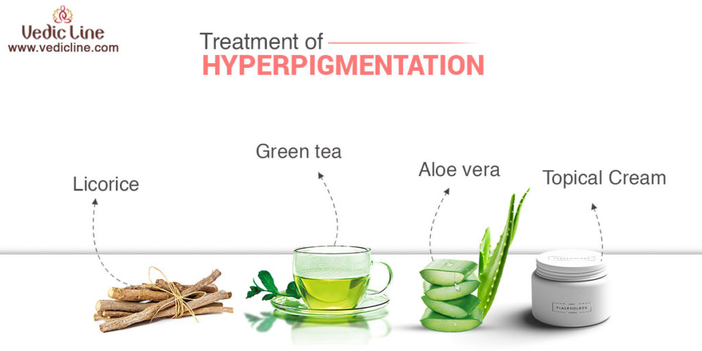 Treatment of hyperpigmentaion