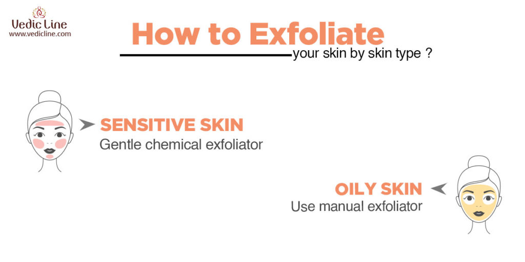 how to exfoliate your skin by skin type-Vedicline