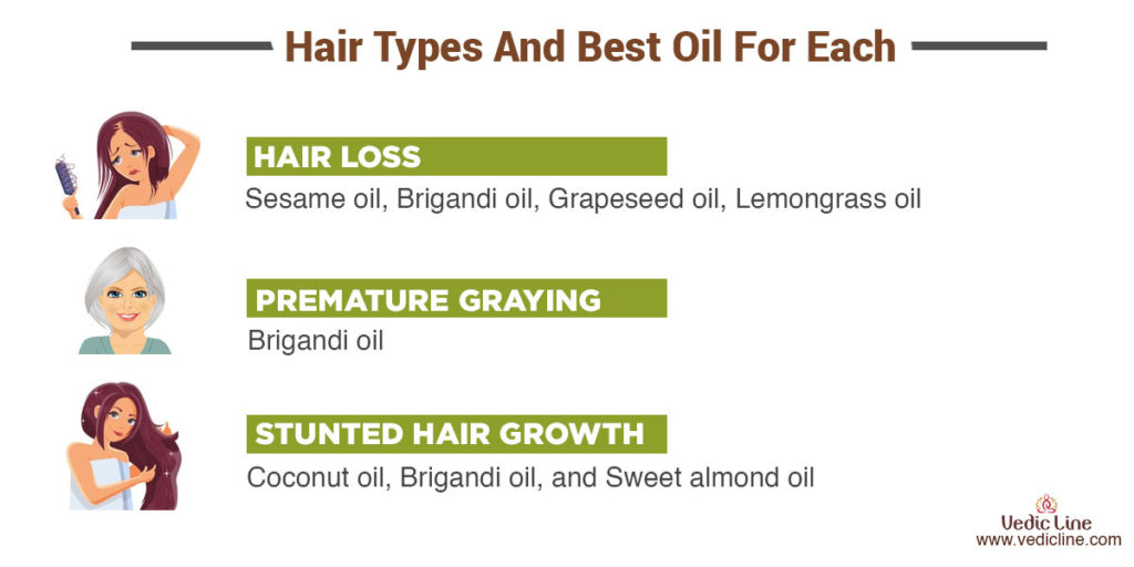hair type and hair oil for each-Vedicline